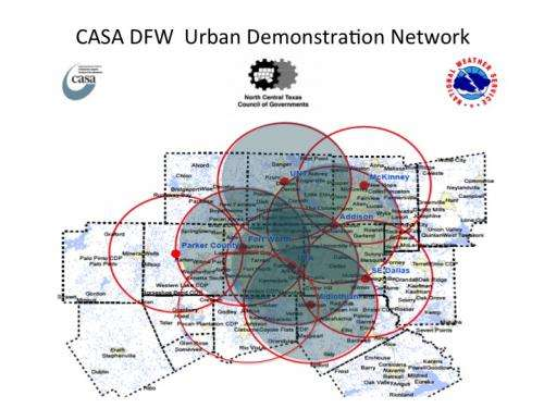 New weather radar network in Dallas area to provide more frequent, precise storm data