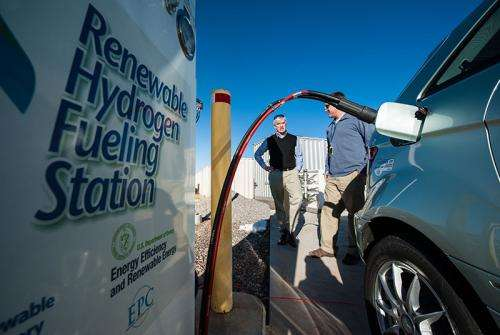 NREL driving research on hydrogen fuel cells