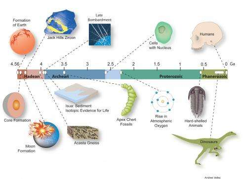 Oldest bit of crust firms up idea of a cool early Earth