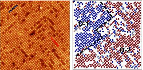 ORNL study reveals new characteristics of complex oxide surfaces