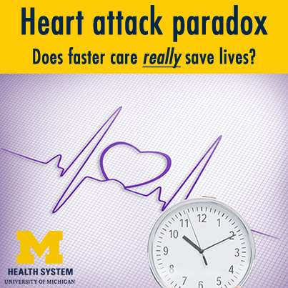 Paradox lost: Speedier heart attack treatment saves more lives after all, study suggests