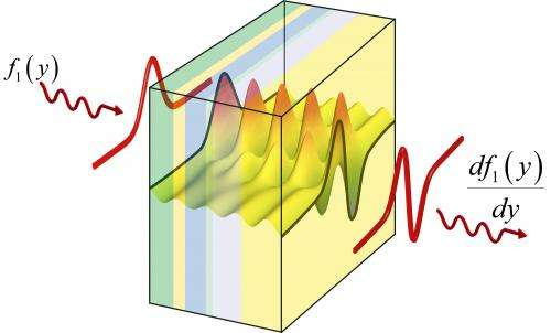 Penn research helps lay out theory for metamaterials that act as an analog computer
