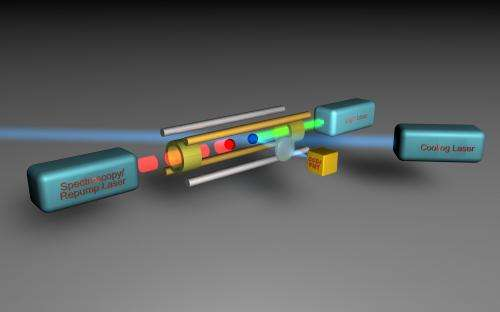 Photon recoil provides new insight into matter