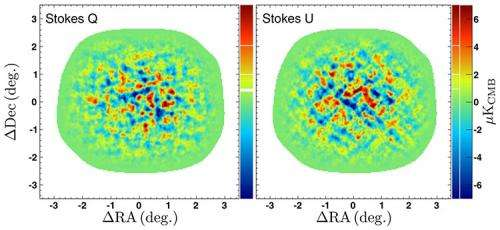 POLARBEAR detects B-modes in the cosmic microwave background