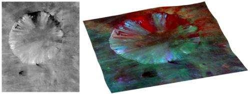 Presence of serpentine on Vesta suggests exogenic origin