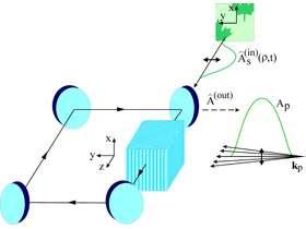 Quantum holograms as atomic scale memory keepsake