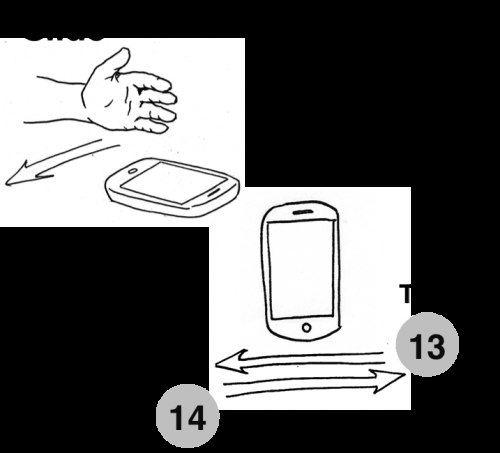 Reflected smartphone transmissions enable gesture control