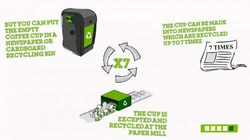 British engineer lining path to recycled paper coffee cups