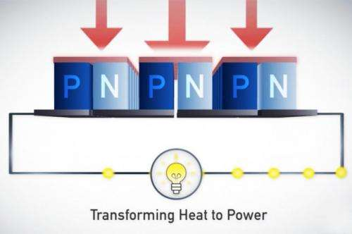 Running on waste heat