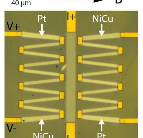 New nanoscale cooling element works in electrical insulators