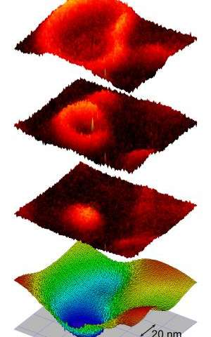 Scanning tunneling microscopy reveals the exotic properties of an unusual type of electron