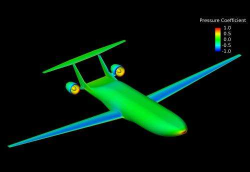 Seeking reality in the future of aeronautical simulation