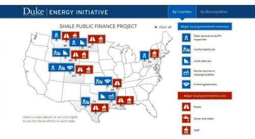 Shale development generally helps local government coffers