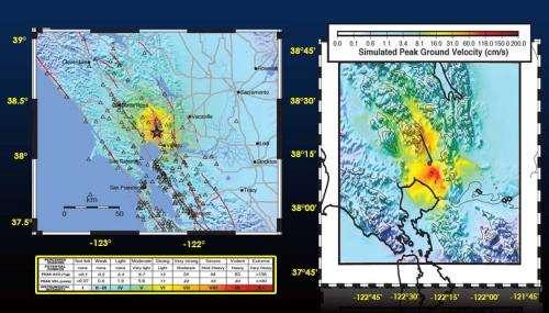 Simulating the south Napa earthquake