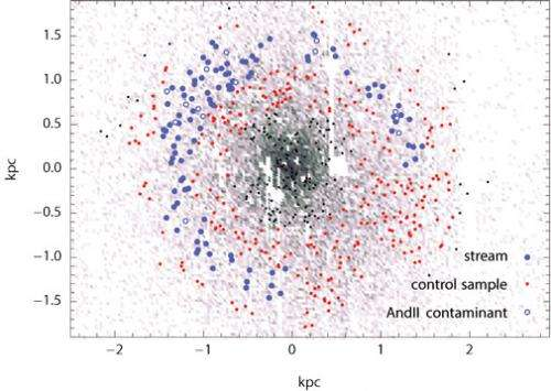 Stream of stars in Andromeda satellite galaxy shows cosmic collision