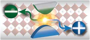 Study offers insights into a new class of semiconducting materials