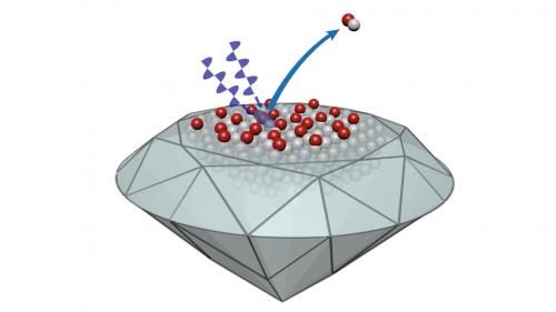 Super-resolution laser machining possible