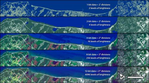 Taking NASA-USGS's Landsat 8 to the beach