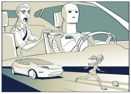 Image result for driverless car and ethics