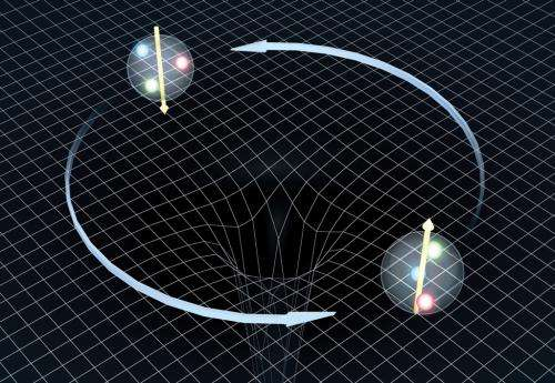 The first supercomputer simulations of 'spin–orbit' forces between neutrons and protons in an atomic nucleus