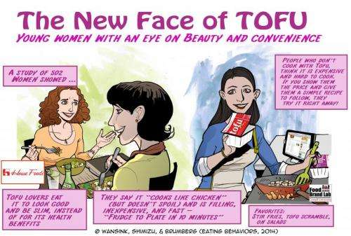 The new face of tofu