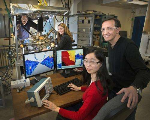 The play-by-play of energy conversion: Catching catalysts in action
