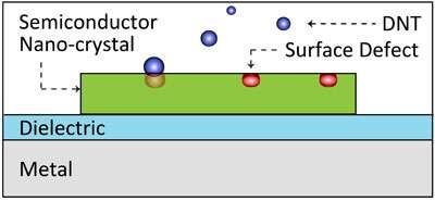 Tiny laser sensor heightens bomb detection sensitivity