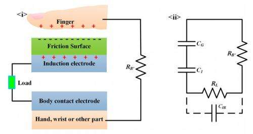 generator uses the human body as an electrode to power portablegenerator uses the human body as an electrode to power portable electronics