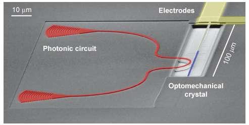 UChicago to lead quantum engineering research team