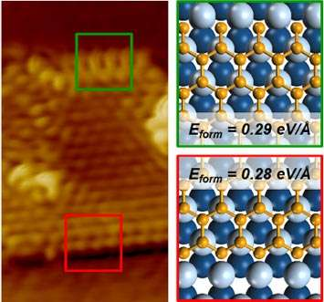 Unraveling atomic-scale edge structure of nanoscale graphene islands