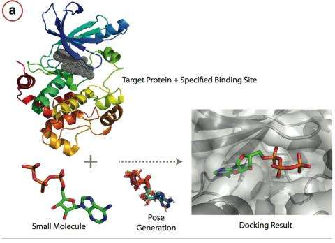 Using computers to speed up drug discovery