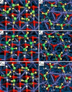 Water behavior breakthrough opens a crucial door in chemistry
