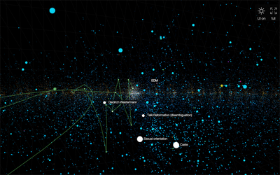 WikiGalaxy turns Wikipedia into a galaxy of stars