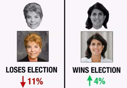 Not just a pretty face, although that helps female politicians on election day