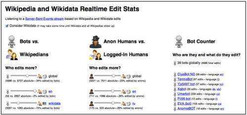 Google engineer creates application that monitors Wikipedia content bots