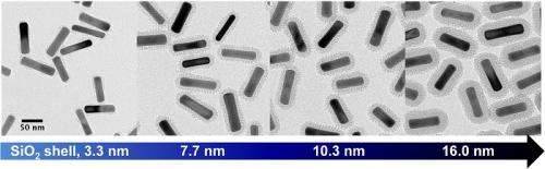 An improved method for coating gold nanorods