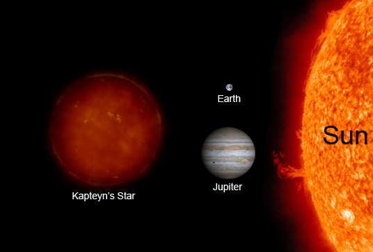 an analysis of the classification of planets in our solar system A type 1 civilization could manipulate all the energy resources of its home planet (a distant goal yet for earth) and type 2 all the energy in its star/planetary systema super-advanced type 3.
