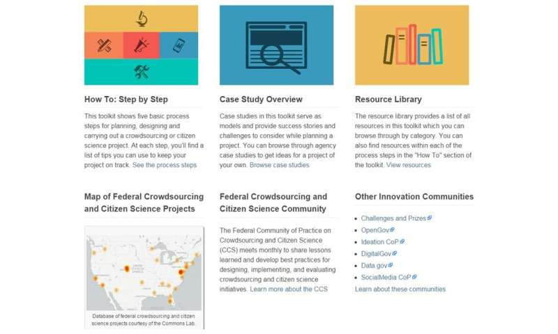 Coop's Scoop: Federal Citizen Science Tool Kit on next #CitSciChat