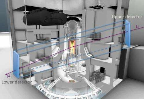 Cosmic-ray muon technology to be used to image debris inside Fukushima Dai-ichi reactors