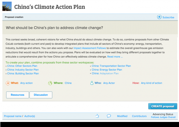 Crowdsourcing climate strategy