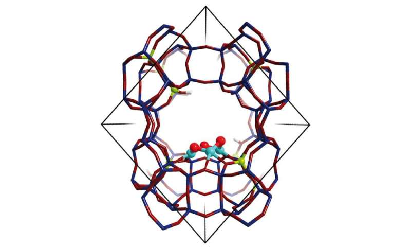 Effective conversion of methane by a new copper zeolite