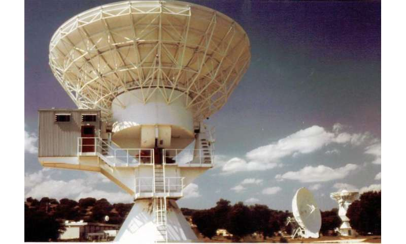 Four decades of tracking European spacecraft