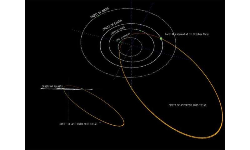 Halloween asteroid gives us a miss, confirms ESA