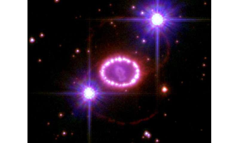 How quickly does a supernova happen?