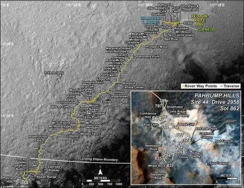 Image: Curiosity trek through 'Pahrump Hills' spotted by Mars Reconnaissance Orbiter