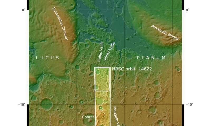 Image: Flash floods in Mangala Valles via Mars Express orbiter