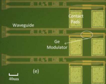 Imec demonstrates 50GHz Ge waveguide electro-absorption modulator