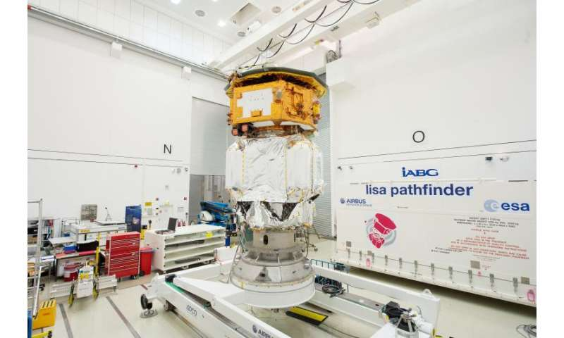LISA Pathfinder set for launch site