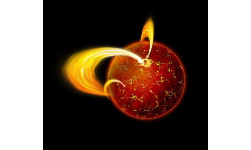 Magnetar near supermassive black hole delivers surprises