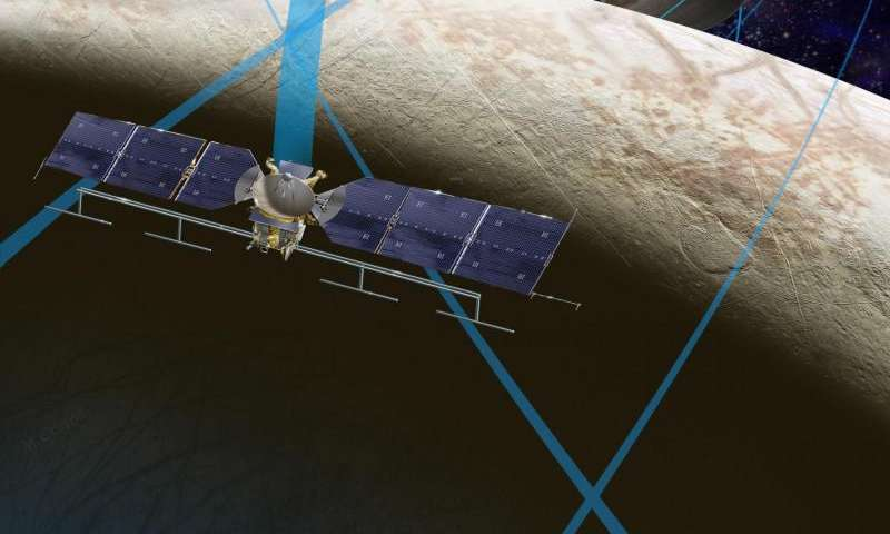 NASA's Europa mission begins with selection of science instruments